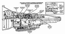 automotive repair manual 1994 ford ranger electronic valve timing ford a4ld atsg automatic transmission service group pdf online download