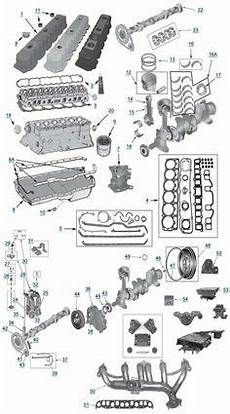 fuse block diagram 6 cylinder 1997 jeep wrangler its more complicated than just a fuse here is the complete diagram jeep service invo