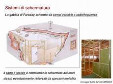 gabbia di faraday risonanza magnetica principi fisici e sicurezza rm gastaldi