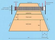 Ukuran Lapangan Bola Voli Secara Umum Soalan Bc