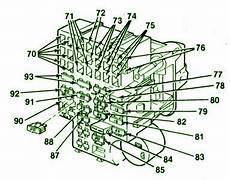 1983 1987 Gmc Fuse Box Diagrams
