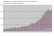 aussie banks 14 2trillion time bomb barnaby is right