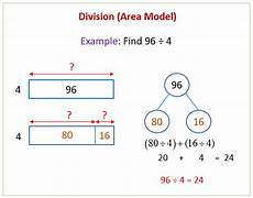 area model division worksheets 4th grade 6691 division using the area model solutions exles worksheets lesson plans