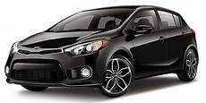 Kia Sweepstakes by Sportsnet N Play Contest Sweepstakesbible