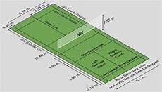 Ukuran Lapangan Tenis Tunggal Dan Ganda Perodua O