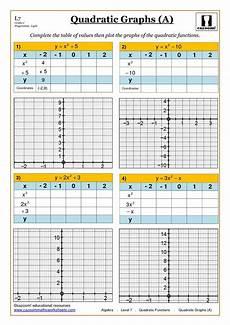 multiplication worksheets ks4 4464 algebra maths worksheet ks3 and ks4 math worksheets algebra chemistry worksheets