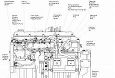 c13 sensor locations i have a 2004 bl pegson crusher it has a cat c9 engine