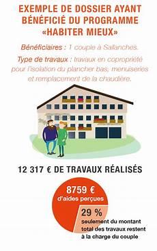 Aide Isolation Maison 2017 Ventana