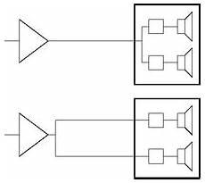 bi wiring wikipedia