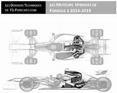 moteur formule 1 2016 les moteurs hybrides de formule 1 formulaonetipster d 233 cryptage analyses pronos f1