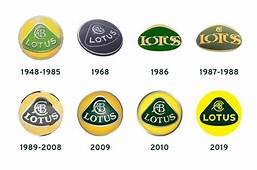 Lotus Reveals New Logo As Part Of Brand Revamp  Autocar