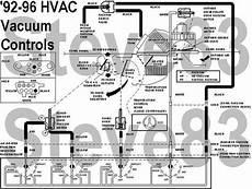 96 ford f 150 vacuum diagram hvacvac jpg 92 96 hvac vacuum system url https www supermotors net registry media 894687