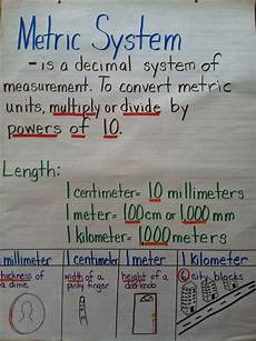 metric measurement worksheets 4th grade 1952 fifth grade anchor chart for metric conversions school metric system student