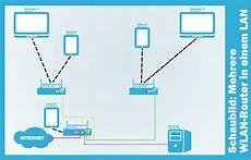 zwei wlan router in einem haus verbinden wlan verst 228 rkung