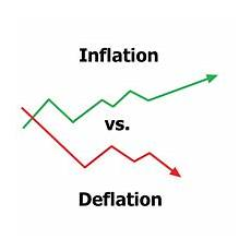 inflation und deflation inflation vs deflation der fomstudent