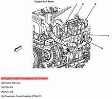 2007 chevy trailblazer engine diagram trailblazer check engine light decoratingspecial