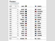 nfl schedule week 13 predictions