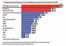 comparaison assurance auto assurance auto comparatif assurance auto fr