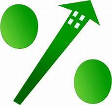 wie ermittle ich den verkehrswert einer immobilie liegenschaftszinssatz k im software f 252 r