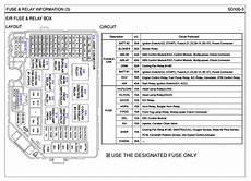 2006 kenworth fuse box diagram repair guides