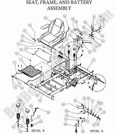 Wiring Diagram For 2006 Bad Boy Buggy Xt by Wiring Diagram For Electric Bad Boy Buggy Www