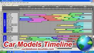 Car Database  Year Make Model Trim Engines Full