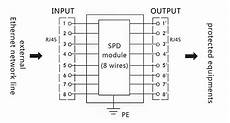 cable wiring diagram cat5e free wiring diagram