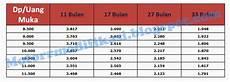 Harga Lu Variasi Motor by Price List Harga Kredit Motor Kawasaki 250 Terbaru 2015