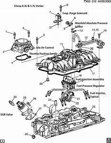 1997 5 7 vortec engine diagram where is fuel pressure regulator on 1997 1500 chevy truck 350 vortec engine diy forums