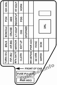 2000 chevy cavalier fuse box layout instrument panel fuse box diagram chevrolet cavalier 2000 2001 chevrolet cavalier