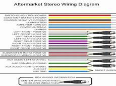 car stereo wiring diagrams color code wiring