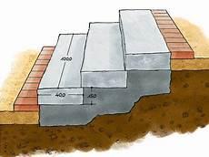 Blockstufen Beton Setzen - gartentreppen beton stufen selbermachen das