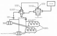96 ford f 150 vacuum diagram i problems with a 96 ford f250 with a 5 8l motor it starts and runs but when it gets