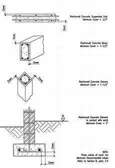Expositionsklasse Garage by Building Guidelines Drawings