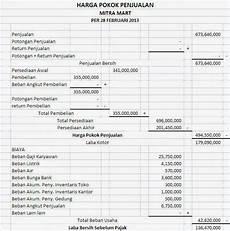 contoh laporan harga pokok penjualan perusahaan dagang harga pokok penjualan laporan keuangan