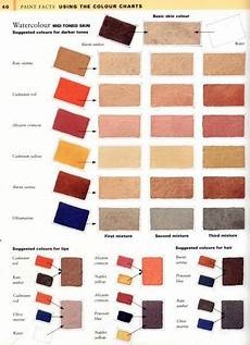 skin tone colour charts wetcanvas watercolor skin tones