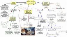 illuminismo e rivoluzione francese sezione mappe concettuali da scaricare benvenuti su