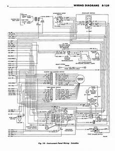 72 Standard Dash Wiring Diagram For B Bodies Only