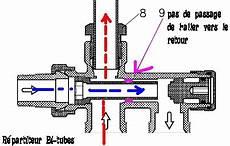 radiateur schema chauffage bypass chauffage monotube