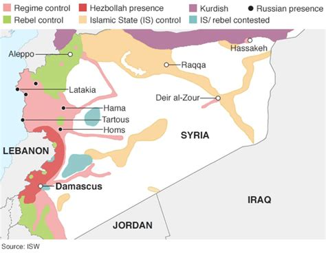 What Is Syria