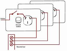 socket outlets or gpos power points build