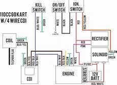 4 Wire Ignition Switch Diagram Atv Untpikapps