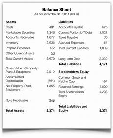 balance sheet provides insights for debt collection