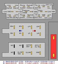 Pinbelegung Din Nissan Micra Radio Code Best 228 Tigen