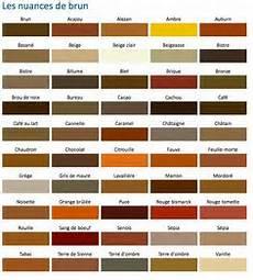 nuance de jaune 3069 les nuances de jaune nuances de couleur en 2019 couleur jaune couleur peinture