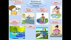 Kegunaan Air Bagi Manusia Dan Cara Penghematannya Kelas 5