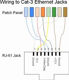 1 Wire Network