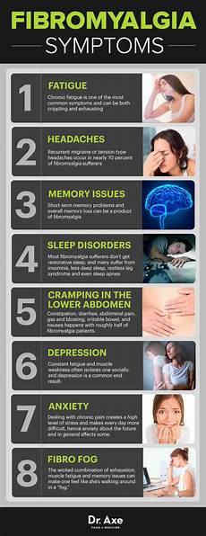 Fibromyalgie Symptome Test - fibromyalgia symptoms treatment diet dr axe