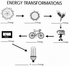 physical science energy transformation worksheet 13198 14 best images of 5th grade energy worksheet energy sources worksheet science worksheets heat