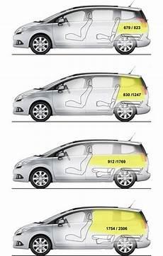 Peugeot 5008 Le Nouveau Profil Du Monospace Automania